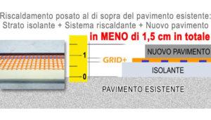 Grid innovativo sistema di riscaldamento a pavimento
