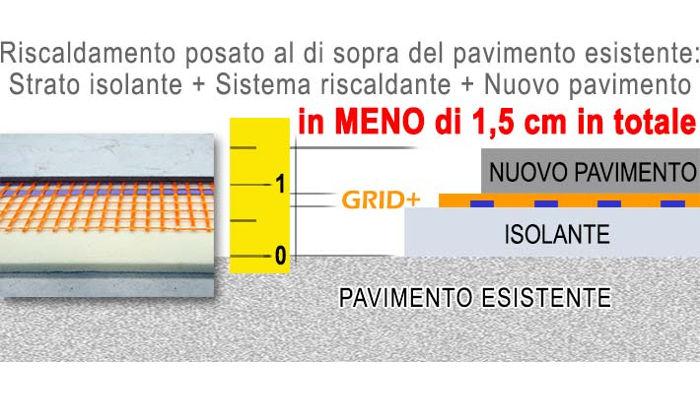 GRID+, L'innovativo Sistema Di Riscaldamento A Pavimento!