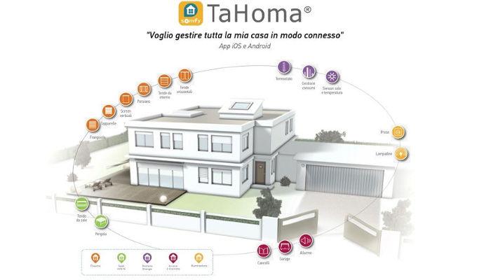 Domotica Wireless Maggiori Comfort Minori Spese 01